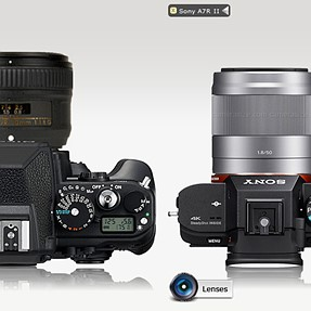 If they ditch the F-mount..
