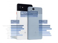 Google Pixel 2 trumps iPhone as 'best smartphone camera' with highest DxOMark score ever