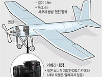 North Korea may have used a spy drone equipped with a Sony SLT camera