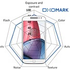 DxOMark Mobile Report: Lenovo Moto G Plus