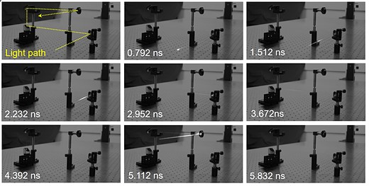 MegaX ultra-slow-motion 4D camera records pulse of light bouncing between mirrors