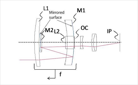 Canon patents 400mm F5.6 catadioptric 'mirror' lens