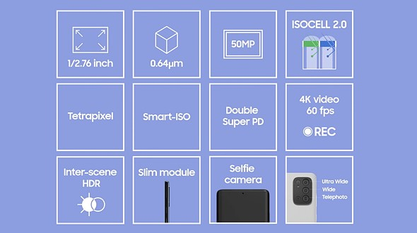 Samsung announces 50MP ISOCELL JN1 smartphone camera sensor with 0.64μm photosites