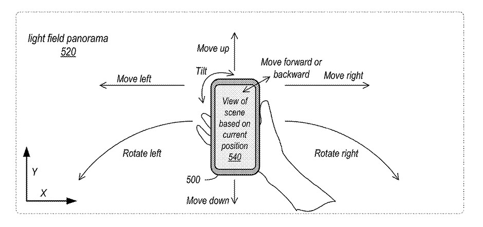 Apple patent shows its working on panoramic light field capture technology