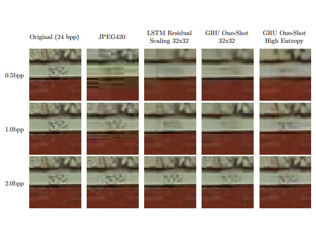 Google uses neural networks to improve image compression