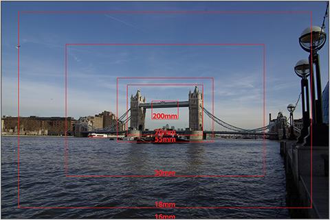 Digital Camera Lens Buying Guide Digital Photography Review