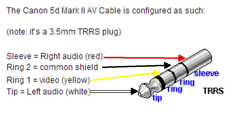 4 pole 3 5mm jack wiring diagram 4 image wiring 3 5mm 4pin audio plug wiring 3 auto wiring diagram schematic on 4 pole 3 5mm