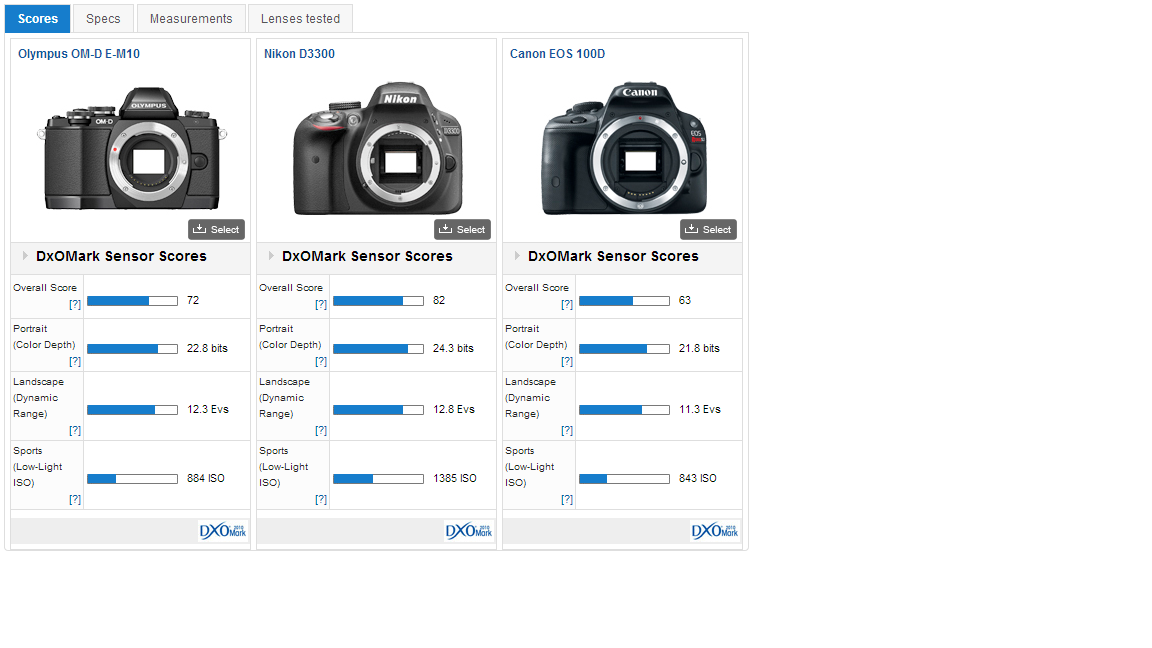 View original size  sc 1 st  Digital Photography Review & Re: Help me to choose between canon t3i vs t4i vs t5i: Beginners ... azcodes.com
