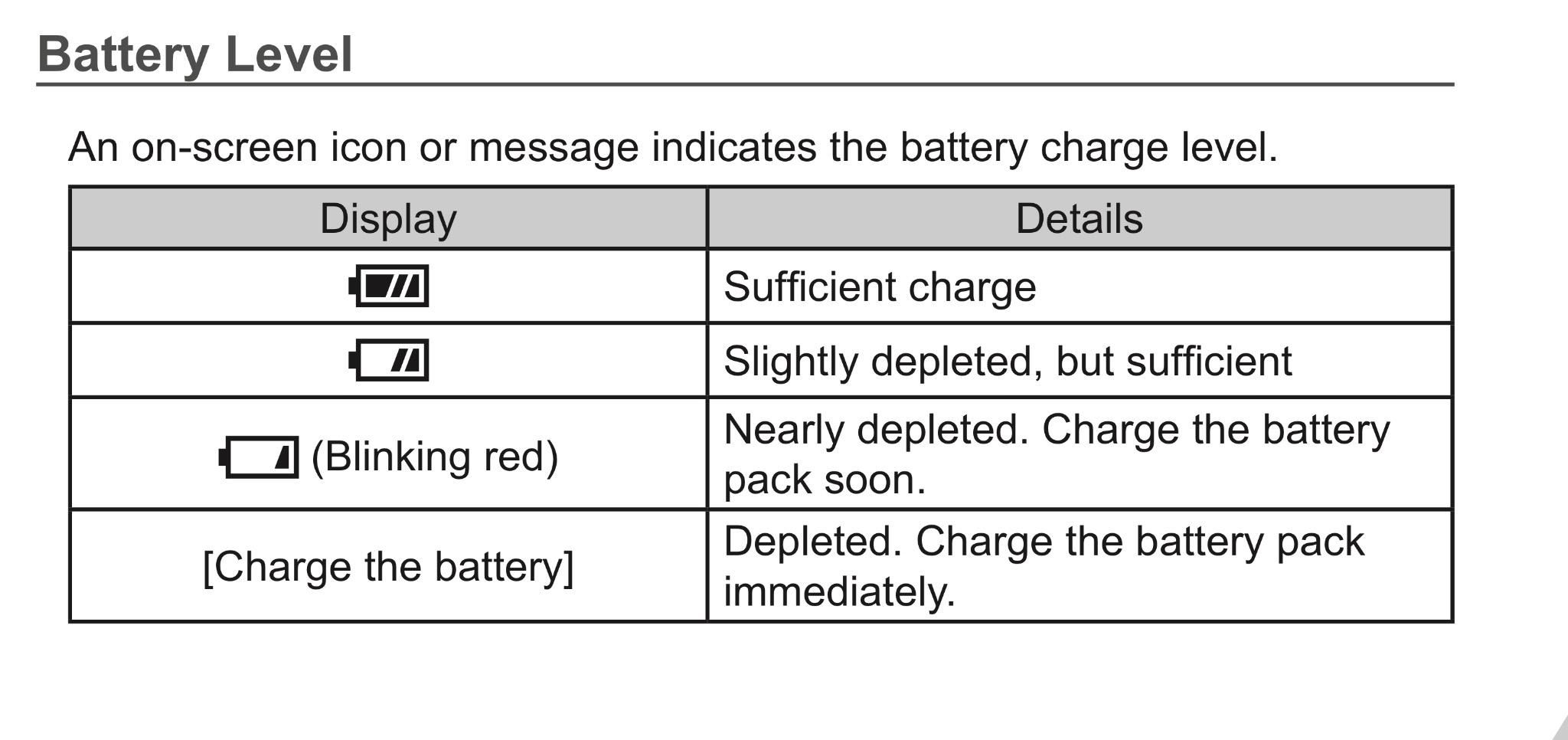 G7x Mark Ii Battery Indicator Issues Canon Powershot Talk Forum Flat View Original Size