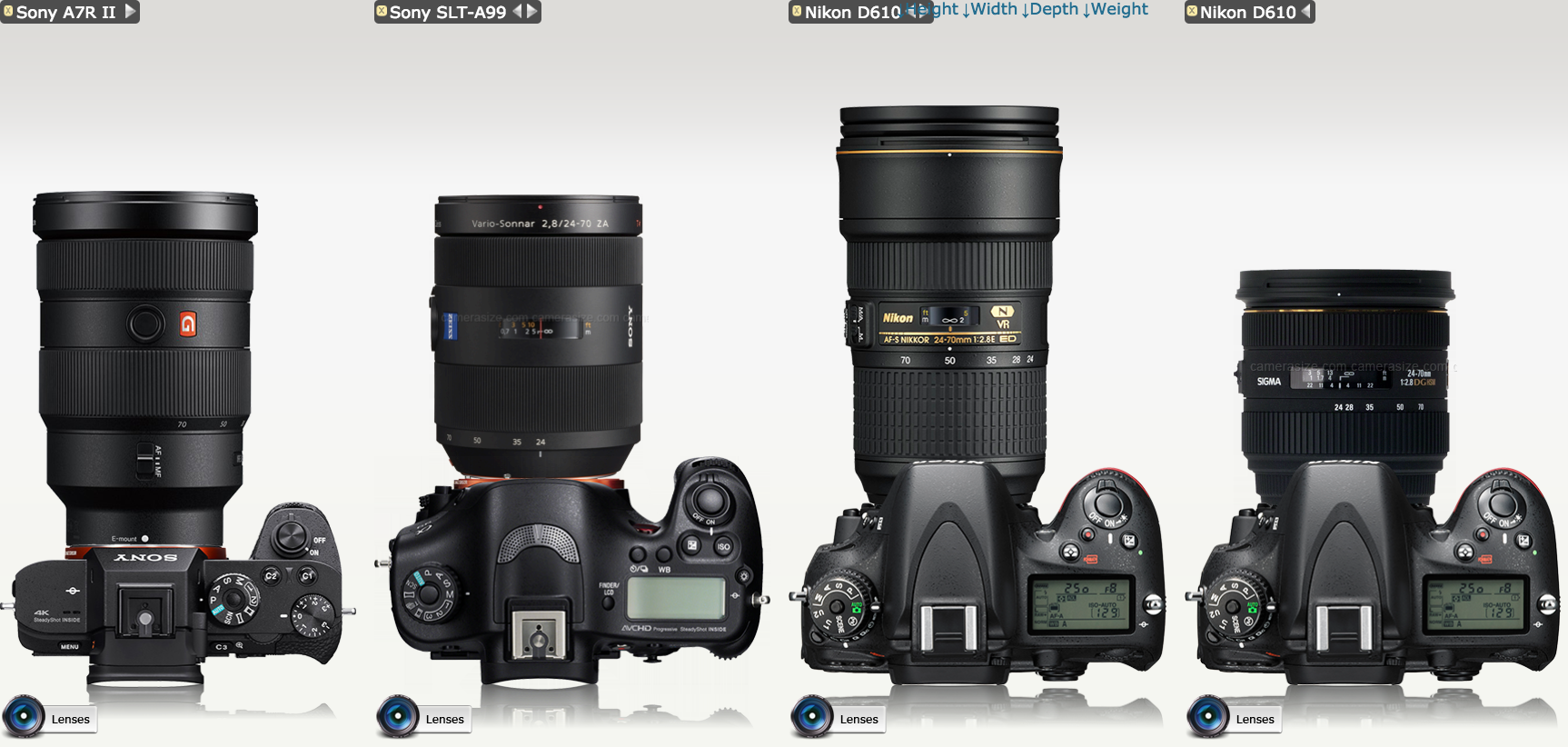 How would Nikon go with LENSES for its upcoming full-frame MILC ...