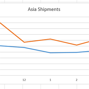 So who's mass shipping Mirrorless to Asia countries now?