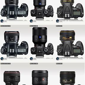 Sony FE = compact camera?