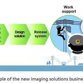 "PR: Canon developing ""industrial actioncam"""