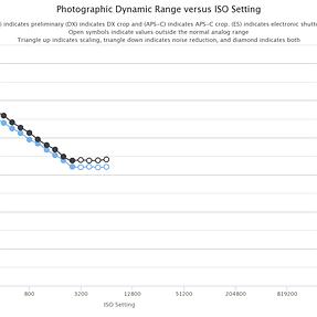 Desire to Test X-E3 for PhotonsToPhotos