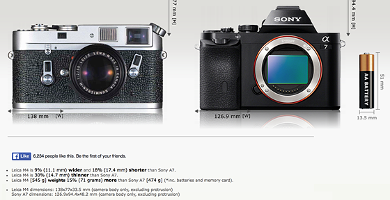 Sony A7 to simulate the Film look: Sony Alpha Full Frame E