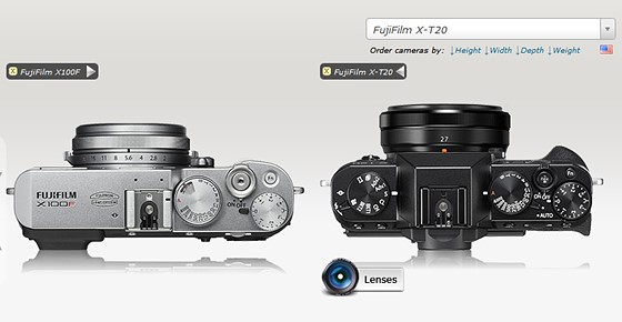 Your Thoughts Of X100F Vs X T20 With 23mm F2 Fujifilm System
