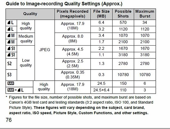 Canon T3i jpeg quality settings?: Canon Rebel (EOS 200D-800D