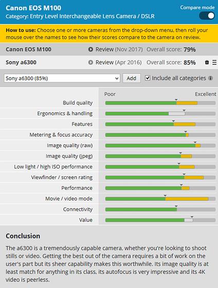 Re: M100 question: Canon EOS M Talk Forum: Digital