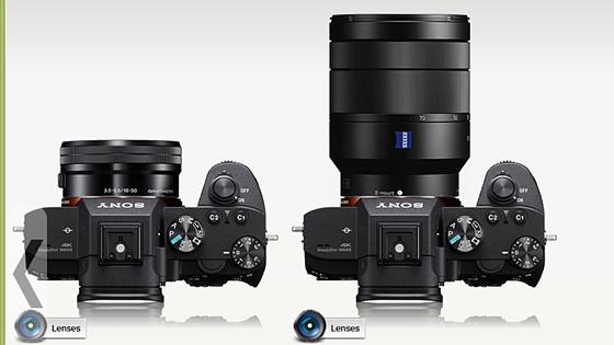 How good/bad is E 16-50mm on A7III for 4k video?: Sony Alpha