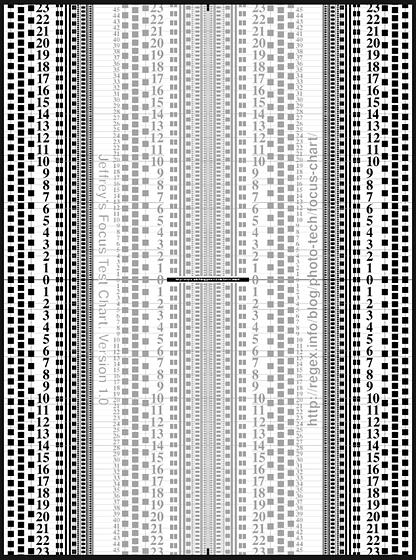 Jeffrey S Autofocus Test Chart Fujifilm X System Slr