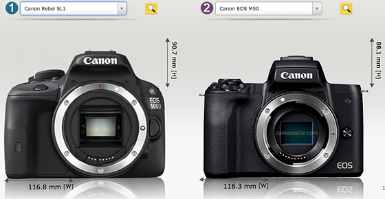 Re: Future of M????: Canon EOS M Talk Forum: Digital Photography Review