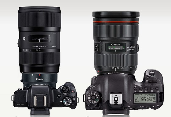 Sigma 18 35 M50 Canon Eos M Talk Forum Digital Photography Review