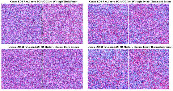 Re: EOS R shadows, noise, banding: Canon EOS R Talk Forum: Digital