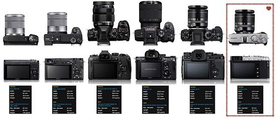 Re: fuji xt3 or Sony a6500 or Sony a7iii: Fujifilm X System / SLR