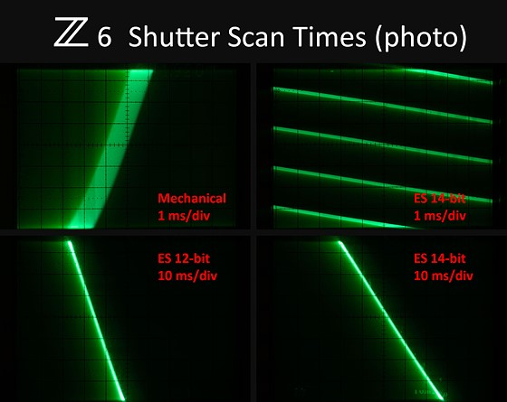Z6 Shutter Readout Speeds in Photo and Video: Nikon Z